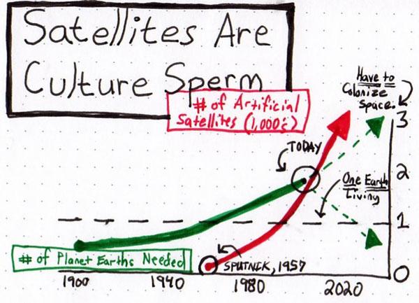satellitesareculturesperm.jpg